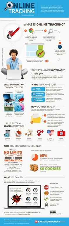 How advertisers track you and what information they collect (infographic)