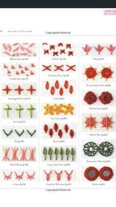 Pontos diversos.  (Bullion knot) nó de ouro; (Danish knot) nó dinamarquês; (Four-legged knot) nó de 4 pernas; (Sword)espada; (Fly)Mosca; (Sheaf filling) feixe enchimento; (Crown)coroa; (Sorbello)Sorbello; (Palestrina)Palestrina; (Link) ligação; (Lazy Daisy) margarida; (Berry) baga; (Long-tailled daisy) margarida longa; (Detachef wheatear)destacado;(Tulip)tulipa; (Woven spider web) teia de aranha, (Ribon rose) fita rosa; (Ribbed web)nervuras;  (Butonhole whell) casa de botão; (Shisha)indiano.