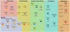 KNIME Analytics Platform | KNIME Deep Learning, Data Science, Big Data, Data Visualization, Platform, Heel Boot, Wedge, Heels, Statistics
