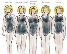 In my article on how to determine body shape I discussed several general body types. Now it's time to take that one step further and to see how to dress for you body type. Today I'm starting with t...