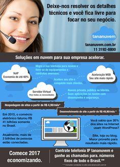 Mais tecnologia em nuvem com economia.
