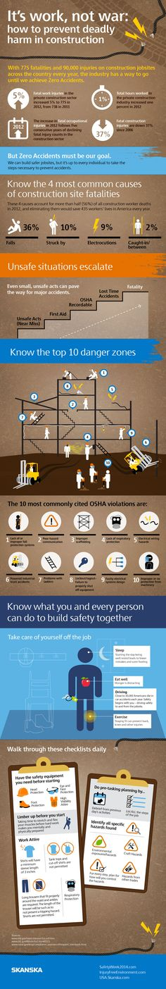 It's Work, Not War: How to Prevent Deadly Harm in Construction  #Accident #Emergency #Checklist #Safety #infographic