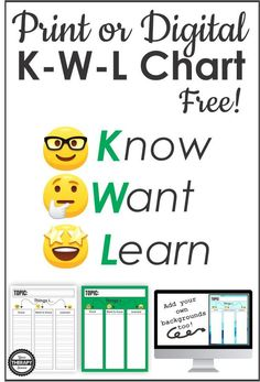 Are you in search of a printable KWL chart? Or perhaps you want to know what a KWL chart even means? The Know, Want, Learn strategy is used to help students understand a topic and explore it further. Graphic Organizers, Speech Therapy, Pediatrics, How To Know, Executive Functioning, Printables, Chart, Ads, Organization