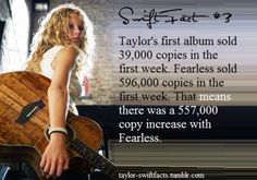 SWIFT FACT #3