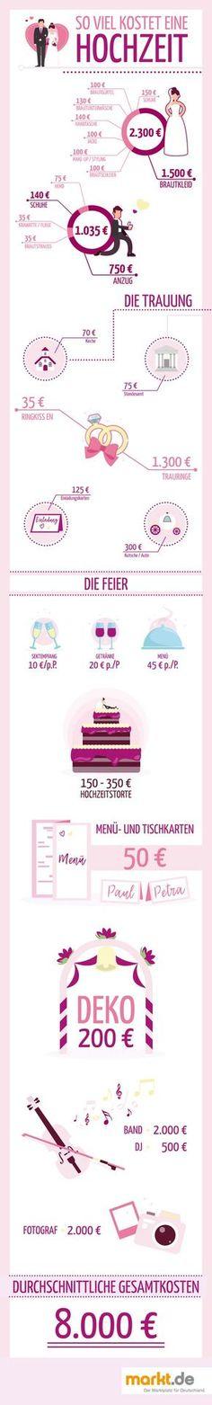 Was Kostet eine Hochzeit? | markt.de #hochzeit #kosten #braut #bräutigam #heiraten