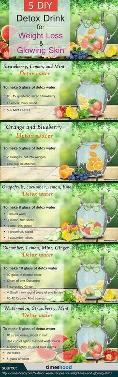 Infused Water Recipes, Fruit Infused Water, Infused Waters, Fruit Water, Weight Loss Detox, Weight Loss Drinks, Healthy Detox, Healthy Drinks, Healthy Water