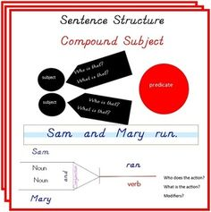Compound Subject, why are there two arrows why not incorporate the grammar symbols with the parts of speach