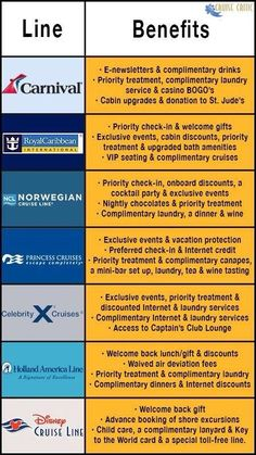 🔷🔷🔷 Get a cruise 🚢🚢🚢 for half price or even for free!🌎🌎🌎klick for more details.✔✔✔ Cruise Line Loyalty Benefit Break Down Chart-did Carnival in 2011 and Royal Caribbean in Packing For A Cruise, Cruise Tips, Cruise Travel, Cruise Vacation, Disney Cruise, Vacation Trips, Honeymoon Vacations, Family Vacations, Weekend Trips