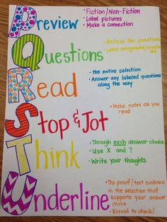 Anchor chart. STAAR reading strategy