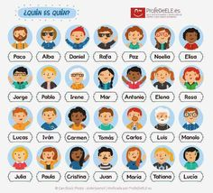 Great for Spanish Adjectives and Physical Descriptions unit Spanish Grammar, Spanish Vocabulary, Spanish Teacher, Spanish Classroom, Spanish Language, Spanish Games, Spanish 1, How To Speak Spanish, Learn Spanish