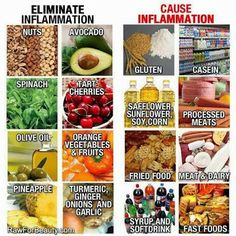 Use foods to fuel your body, increase the quality of your health, NOT zap your energy!