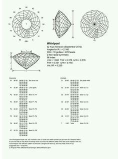Akhavan - Whirlpool - The Gemology Project Diamond Design, Diamond Shapes, Diamond Chart, Gem Drawing, Mathematics Geometry, Diagram Design, Rock Collection, Gems And Minerals, Stone Jewelry