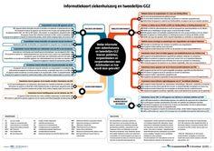 Informatiestromen over kwaliteit 2e lijns GGZ en ziekenhuizen