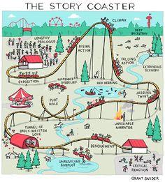 The Story Coaster...