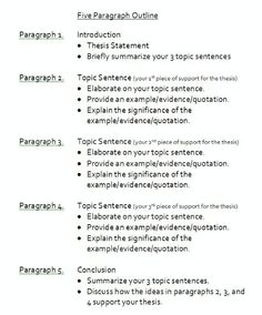 poetry essay structure