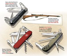 What started as a field tool for Switzerland's citizen-soldiers has become an internationally popular multitool. (Illustration by Gregory Proch)
