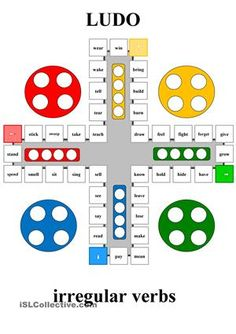 This game can be used to practise irregular verbs. The rules are similar to a regular game of Ludo - the only difference is that when you counter lands on a new square, you must give past forms of a given verb. - ESL worksheets