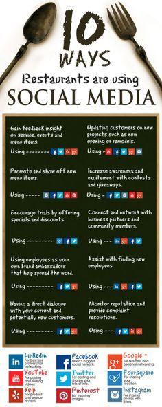 10 formas de uso de los restaurantes de los medios sociales  #infographic #socialmedia #tourism