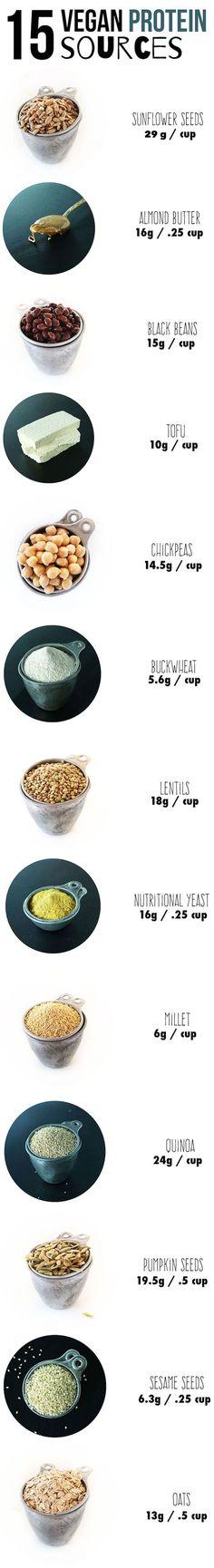 Hummus Toast 15 clean, healthy vegan or protein sources with grams per Serving. clean, healthy vegan or protein sources with grams per Serving. Vegan Protein Sources, Vegetarian Protein, Vegetarian Recipes, Healthy Protein, Protein Power, Protein Recipes, Plat Vegan, Healthy Vegan Breakfast, Think Food