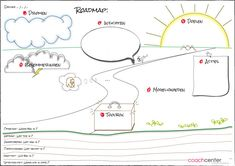 Persoonlijke ontwikkeling Archives | Coachcenter Teaching History, Teaching Tools, Lean Six Sigma, Sketch Notes, Teacher Notes, Design Thinking, Virtual Assistant, Social Work, Creative Business