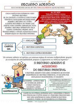 ENTENDEU DIREITO OU QUER QUE DESENHE  ???: RECURSO ADESIVO - NCPC