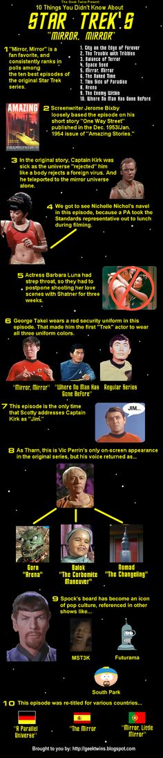 "10 Things You Didn't Know About Star Trek's ""Mirror, Mirror""  Visual Loop"