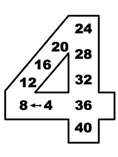Multiplication table in magical numbers - Education interests Kids Math Worksheets, Math Resources, Math For Kids, Fun Math, Teaching Multiplication, Montessori Math, Math School, Math Help, Multiplication