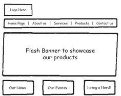 website example Wireframe, Nerd, Banner, Website, Banner Stands, Otaku, Geek, Banners, Website Wireframe