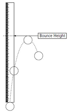 Ball bounce -- simple science fair project, good for 4th grade.  How does the height a ball is dropped from affect how high it bounces.