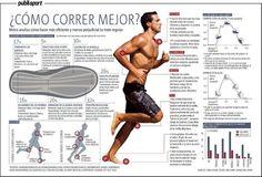 [Spanish] How to run better?