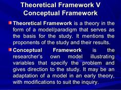 Theoretical Framework Example Sample Theoretical Framework Of A Dissertation, Chapter 6 Theoretical Conceptual Framework, Theoretical Framework Thesis Notes, Social Science Research, Research Writing, Thesis Writing, Research Skills, Academic Writing, Writing Resources, Research Paper, Writing Skills, Writing Tips