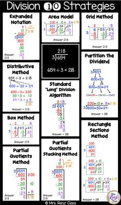 Division Strategies Made Easier – Partial Quotients Method and More! Math Strategies, Math Resources, Math Activities, Long Division Strategies, Instructional Strategies, Math Charts, Math Anchor Charts, Multiplication Anchor Charts, Multiplication Strategies