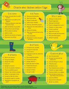 5 astuces pour inciter votre enfant à ranger sa chambre
