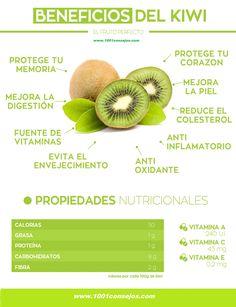 El kiwi es una de las frutas más exóticas y bellas que existen, descubre todos sus beneficios.  #kiwi #frutaexotica #antioxidantes