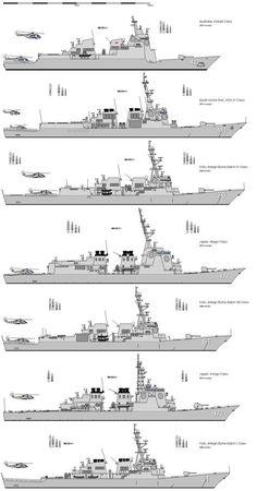 Pin on marine