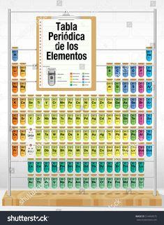 Free cover letter templates tabla periodica usos copy ciencias free cover letter tabla periodica usos copy ciencias naturales usos y aplicaciones de los elementos de la new tabla periodica de los elementos quimicos y urtaz Images