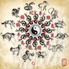 The Chinese Zodiac #TrollbeadsShadesofAutumn
