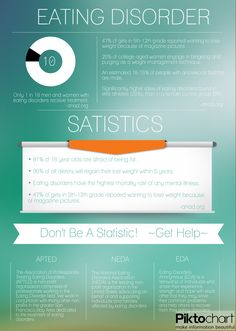 Eating Disorder Statistics~ Don't Be A Statistic! ~GET HELP~ | APTEDsf.org |