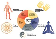alternative medicine systems