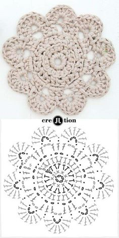 Aprendendo a ler os gráficos pattern crochet doily. This looks like a good practice pattern for learning how to read this type of pattern.With this new free pattern crochet doily, create the perfect decorative item, to keep or to Mandalas en Crochet Diy, Mandala Au Crochet, Crochet Circles, Crochet Motifs, Crochet Diagram, Crochet Chart, Crochet Squares, Crochet Home, Crochet Doilies