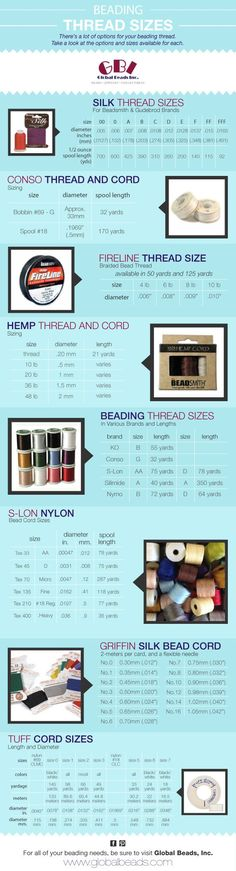 We put together this infographic to help you better understand the options and sizes available for each thread.