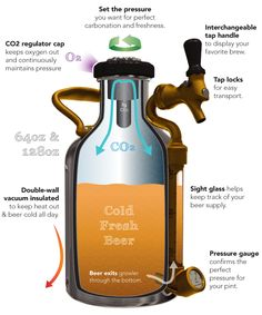 The uKeg Pressurized Growler for Fresh Beer by GrowlerWerks