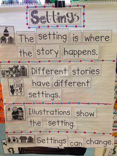 Chalk Talk: A Kindergarten Blog: fairy tales