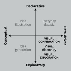 The 10 Best Data Visualization Articles of 2016 (and Why They Were Awesome) – Data Visualization – Medium