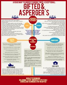 The gift of Aspergers. Aspies can be extremely intelligent and gifted. Learn more in this infographic