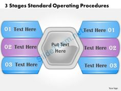 Standard Operating Procedure Accounting  Finance  Accounting