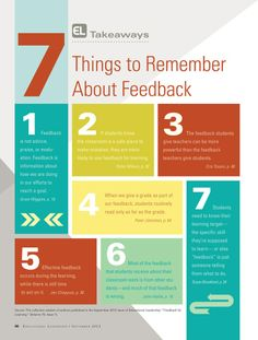 Feedback infographic | Seven Things To Remember About Feedback infographic | Teaching Ideas