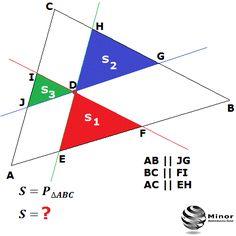 Trzy wykazane dowody na pole trójkąta ABC przedstawiam na blogu.  Przez punkt D położony wewnątrz trójkąta ABC poprowadzono proste równoległe do boków trójkąta. Proste te dzielą trójkąta na sześć części, z których trzy są trójkątami o polach S1, S2, S3. Wyznacz pole danego trójkąta ABC.
