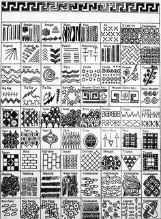 quick guides to pattern types http://artlandia.com/wonderland/#Speiser