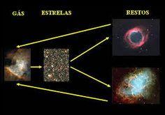 Resultado de imagem para transporte molecular de materia